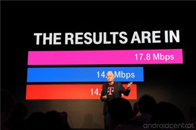 t mobile speed